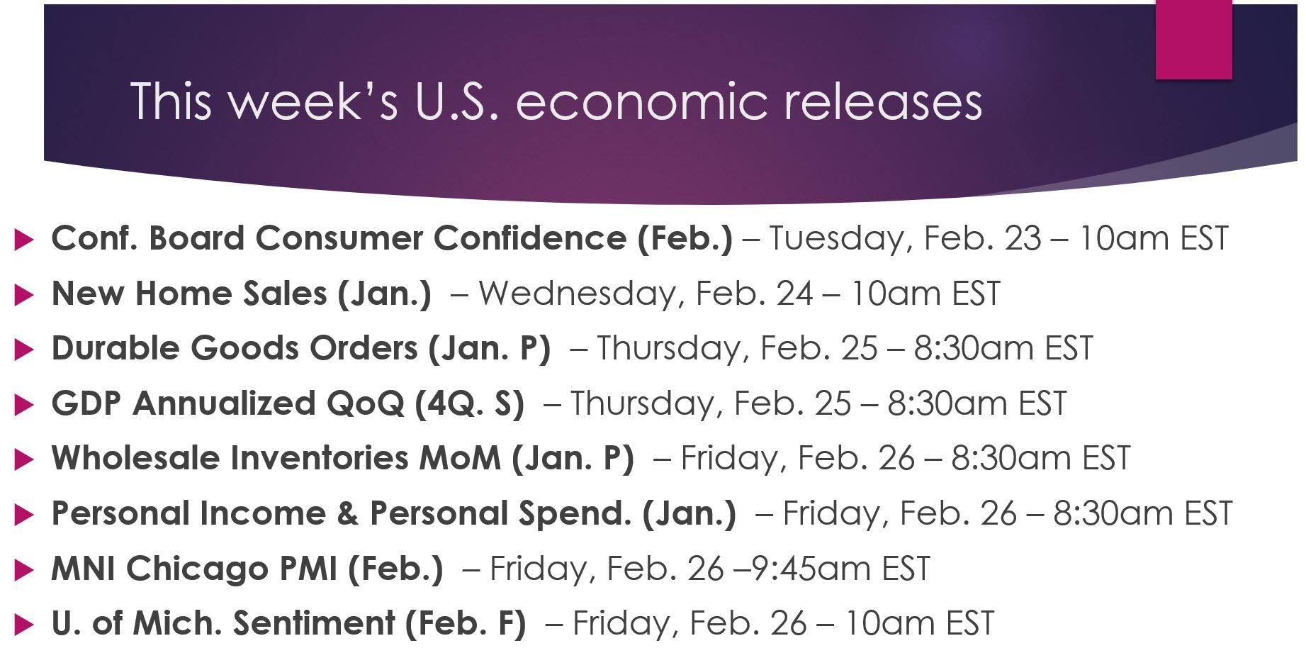 economic releases 2222021