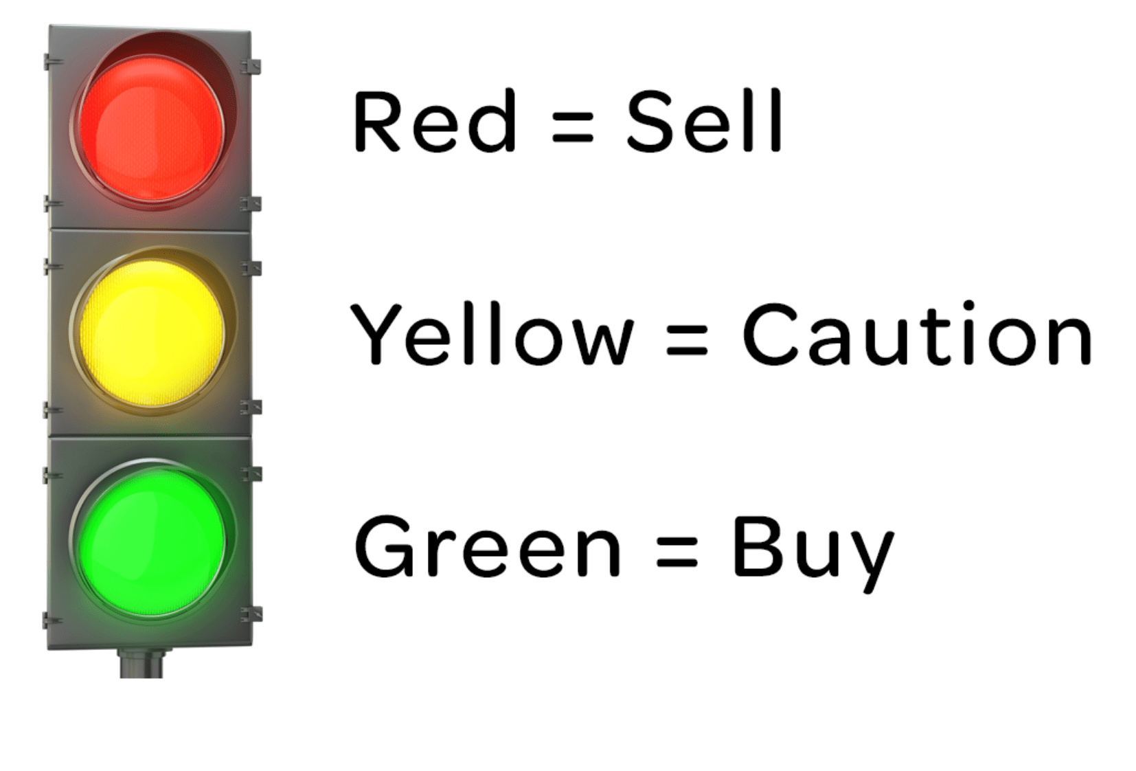 tradestops traffic light stock buying image