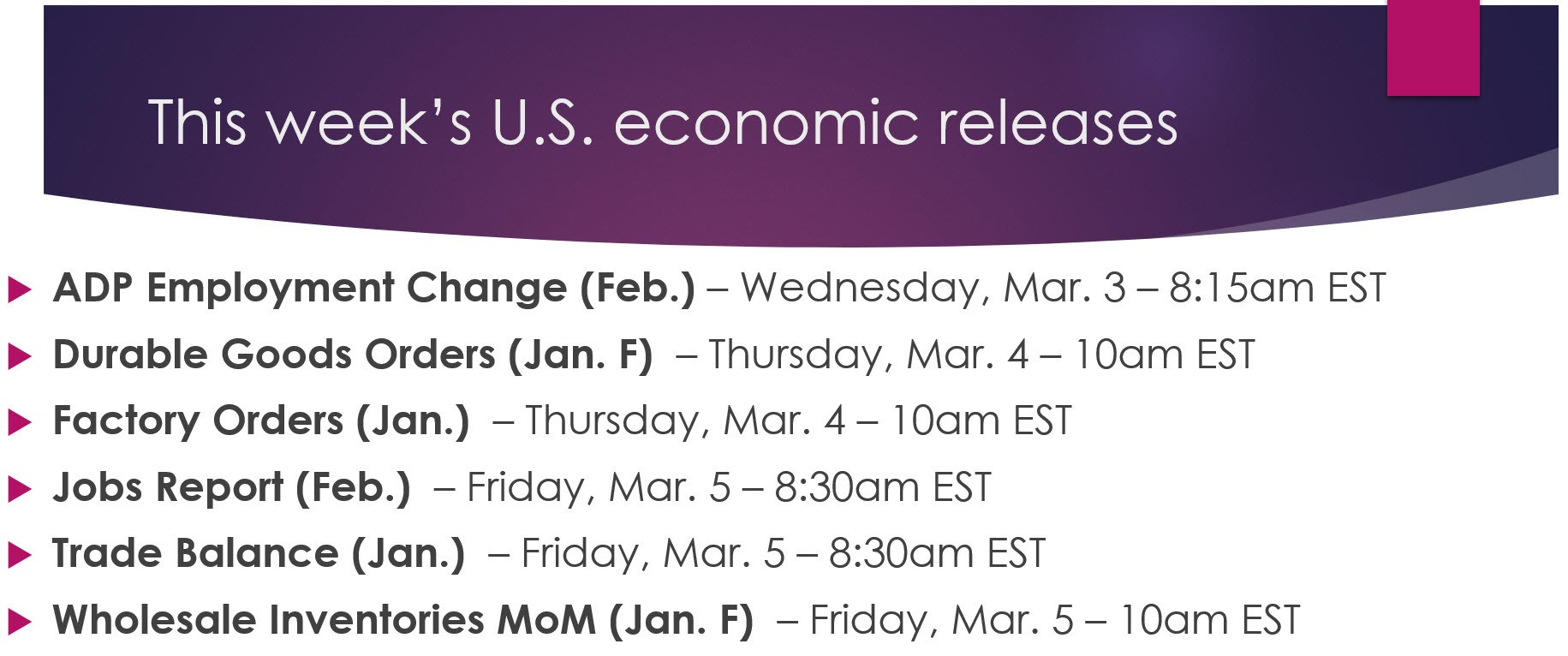 Weeky Economic Releases 030121