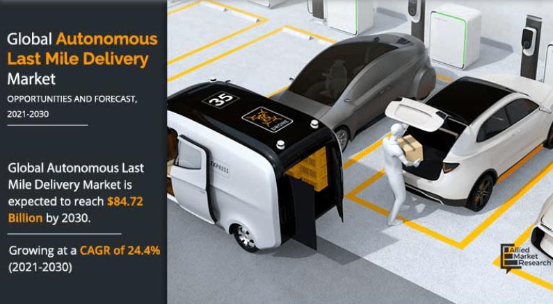 global autonomous last mile delivery