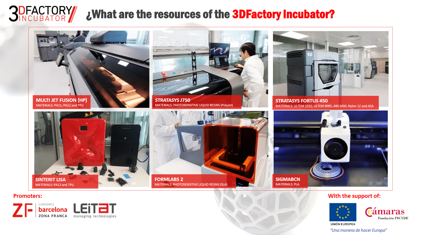 3d factory incubator resources