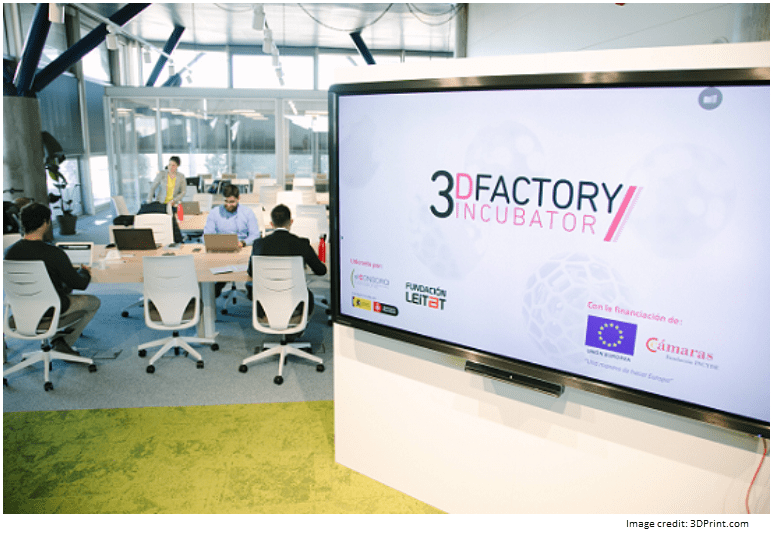 3d factory incubator workplace
