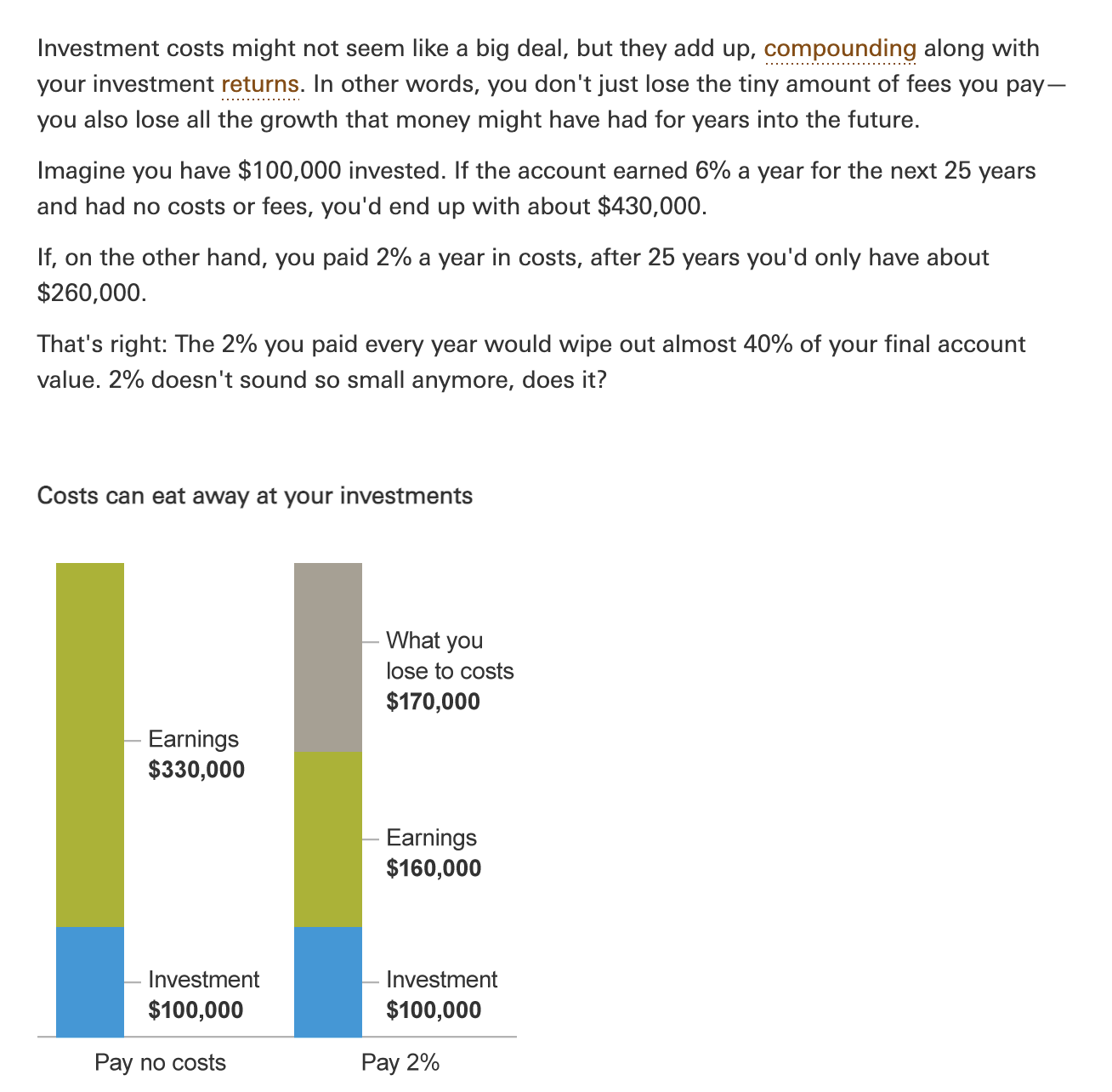 investment earnings vs. cost