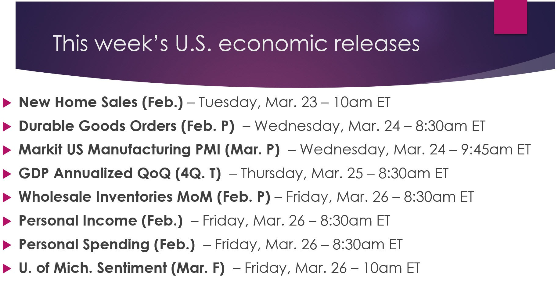 Weeky Economic Releases 032221