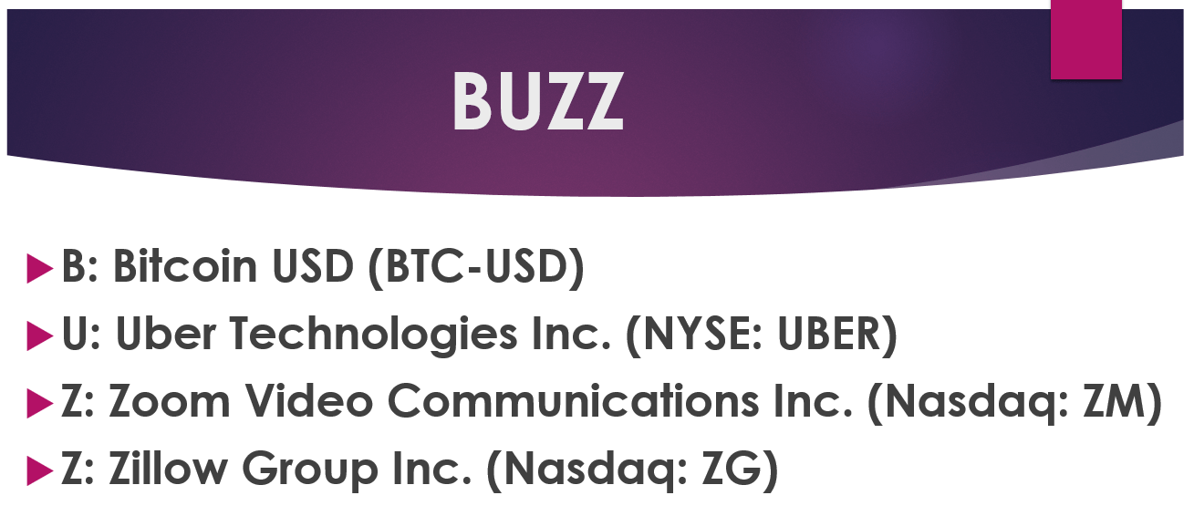 BUZZ stocks image