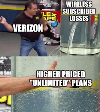 Verizon patching sub losses with higher prices meme