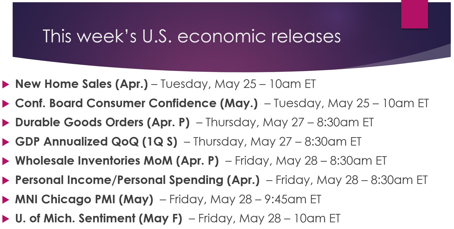 Weeky Economic Releases 052121