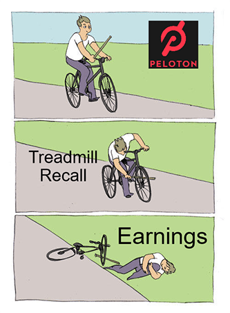Peloton treadmill recall bike earnings meme