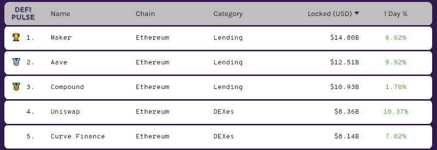 stablecoin dai scheme pic 3