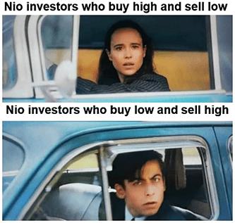 Nio investors buy high/sell low Umbrella Academy meme