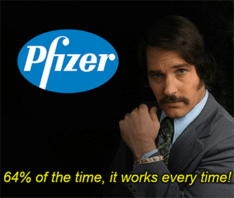 Pfizer Israel 64% of the time works every time meme - wall street flatlines edition