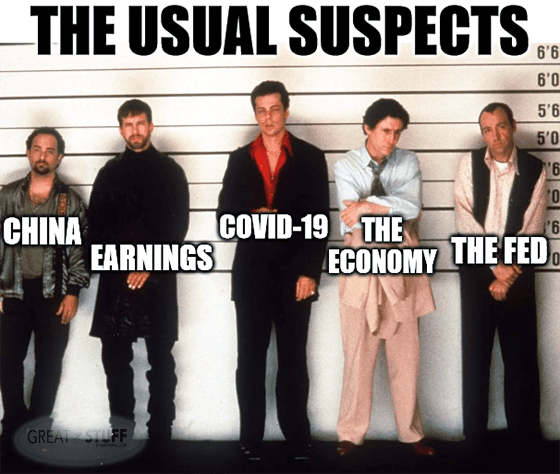 Usual suspects earnings COVID economy the Fed meme big