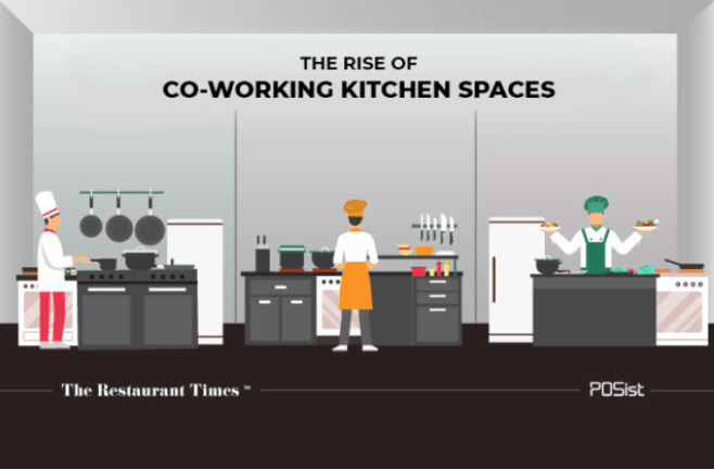 the rise of co-working kitchen spaces illustration