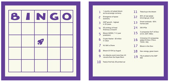 bold profits 2021 bingo card