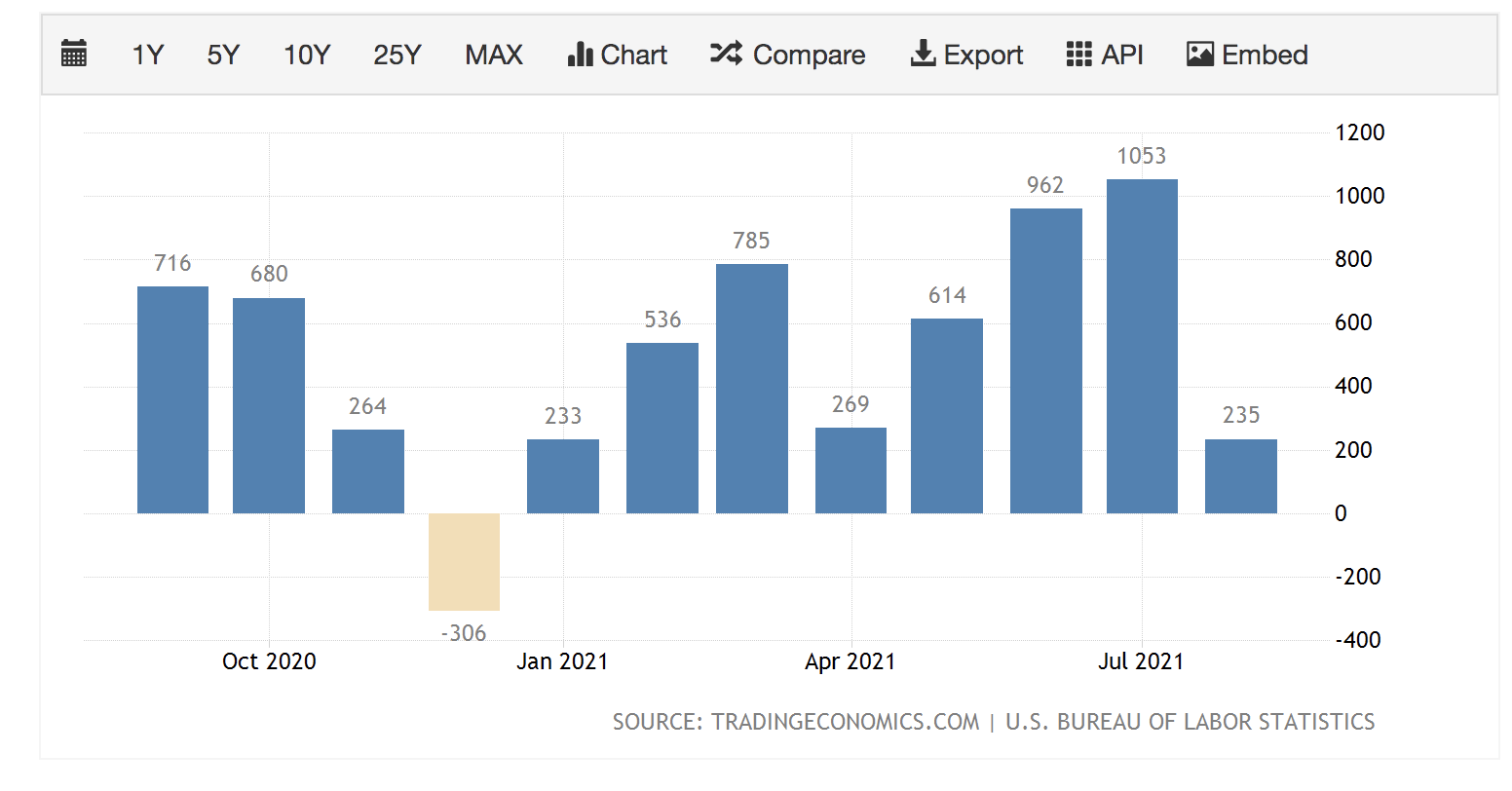Friday's unemployment report suggests this Goldilocks economy might be the perfect temperature for stocks…