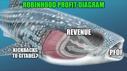 Robinhood profit PFOF revenue diagram whale meme
