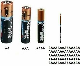 Solid power battery a aa aaa aaaaaa meme