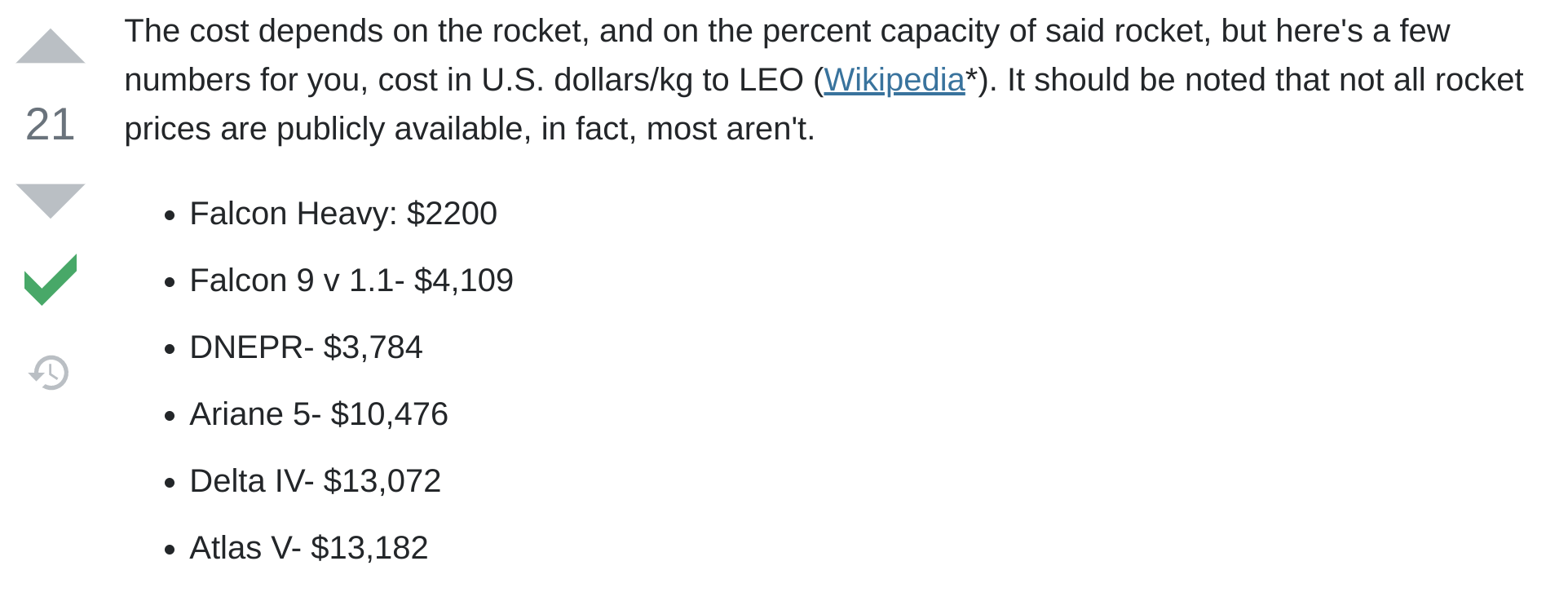 Space Price