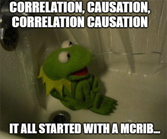Correlation causation kermit all started with a McRib meme